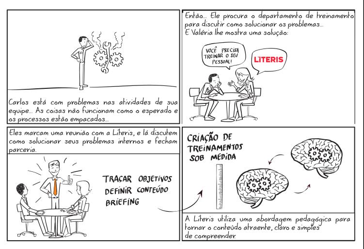 quadrinhos-na-educação-corporativa